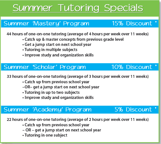 Brazoria County summer tutor and summer tutoring in Brazoria County, TX